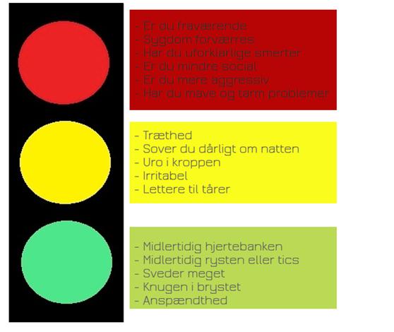 Forebyg stress | Coachingfyn.dk
